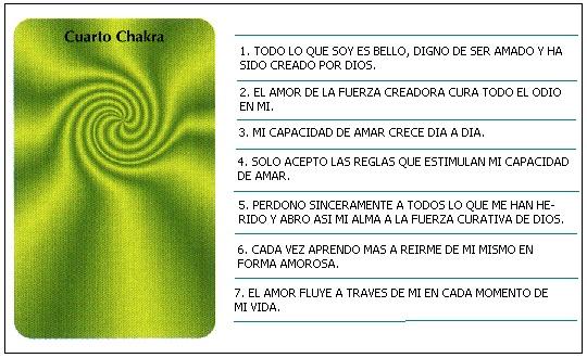 CUARTO CHAKRA: del Corazón (Anahata) – Práctica Alternativa