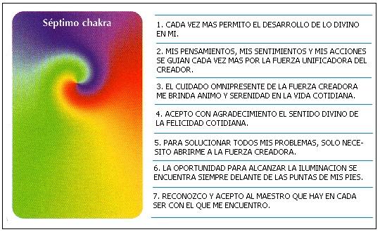 septmo chakra
